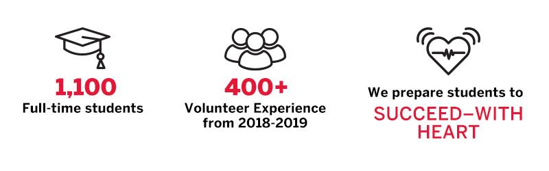 Need a Volunteer