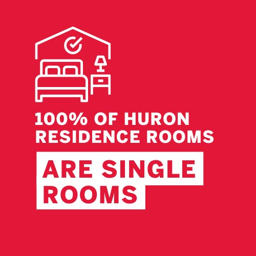 All residence is single rooms
